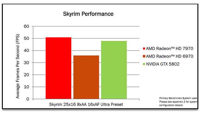 Präsentationsfolien zur Radeon HD 7970, Folie 31