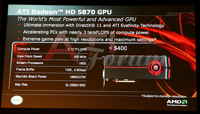 ATI Radeon HD 5870 Spezifikationen