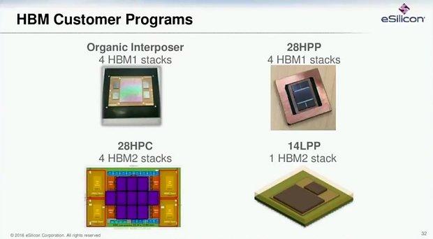 eSilicon HBM-Präsentation (Slide 32)