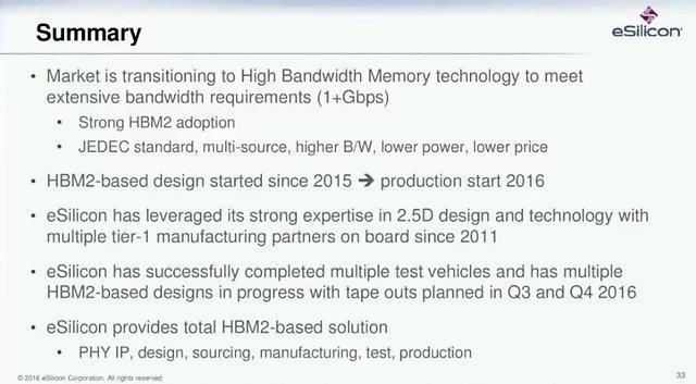eSilicon HBM-Präsentation (Slide 33)