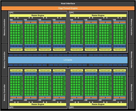 nVidia GF100-Architektur (1)