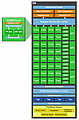 nVidia GF100 Shader-Cluster