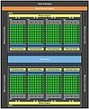 nVidia GF104 Blockdiagramm (TN)