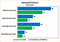 Intel Iris Pro 5200 Review: Benchmarks MotoGP13