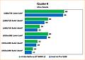 Intel Iris Pro 5200 Review: Benchmarks Quake 4