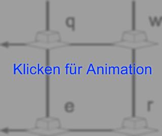 Klicken für Animation