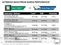 AMDs Präsentation zur Llano-Prozessorenarchitektur, Teil 11