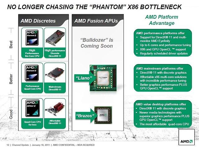 AMDs Präsentation zur Llano-Prozessorenarchitektur, Teil 12