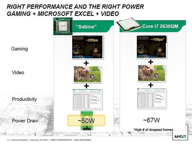 AMDs Präsentation zur Llano-Prozessorenarchitektur, Teil 9