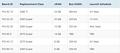 "nVidia ""Ampere"": Grafikboards & Speicherbestückungen (lt. WCCF Tech)"