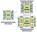 nVidia Composable On-Package Architecture (COPA)