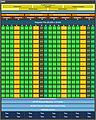 nVidia GK110 Shader-Cluster (SMX)
