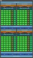 nVidia Pascal GP102/GP104/GP106/GP107 Shader-Cluster