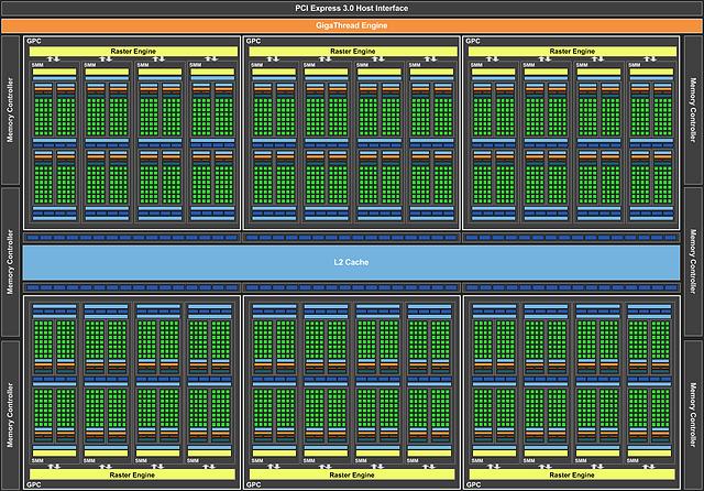 nVidia GeForce GTX Titan X Block-Diagramm
