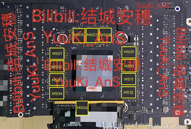 nVidia GeForce RTX 3090 Speicher-Layout (by Videocardz)