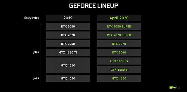 nVidia Mobile-Grafiklösungen Lineup 2020