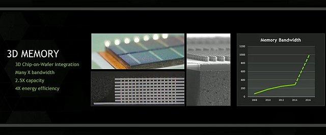 nVidia Pascal-Architektur 3D-Memory