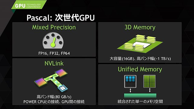 nVidia Pascal (GP100) Feature-Überblick
