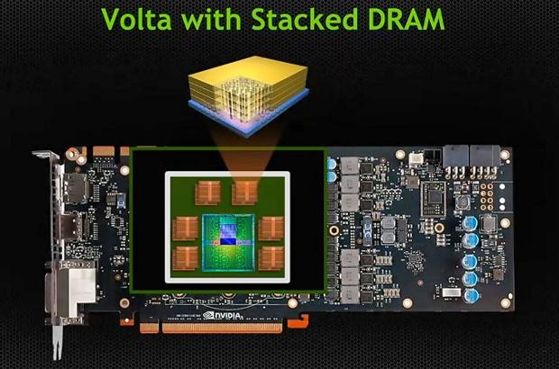 nVidia Volta-GPU mit stacked DRAM