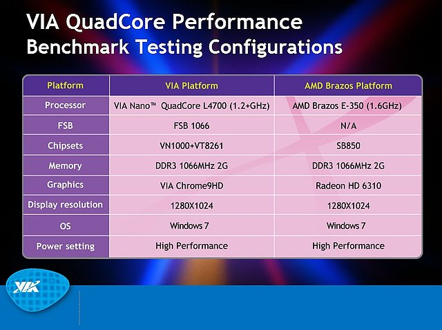 VIA-Präsentation zum Nano QuadCore-Prozessor, Teil 5