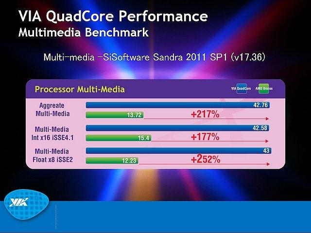 VIA-Präsentation zum Nano QuadCore-Prozessor, Teil 10