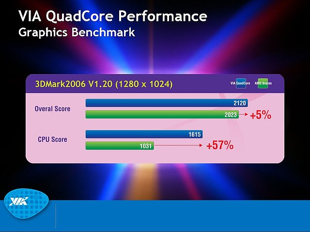 VIA-Präsentation zum Nano QuadCore-Prozessor, Teil 11