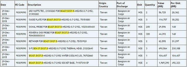 wahrscheinliche Teilelieferungen zu nVidias GP104-Chip